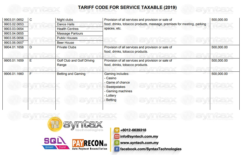 Service Type Code Service Tax Regulation
